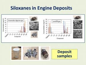 deposit samples